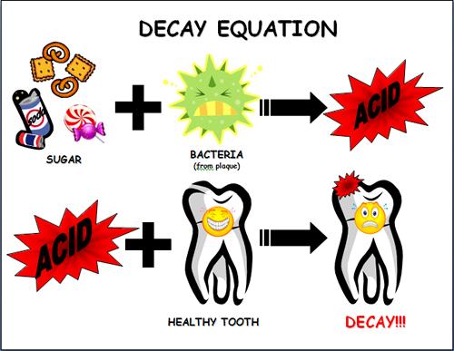 Chữa đau răng bằng nguyên liệu tự nhiên