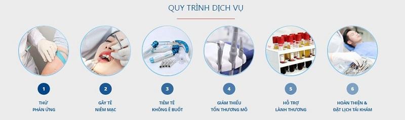 Làm cách nào để hết nhức răng nhanh & Triệt để nhất? 3