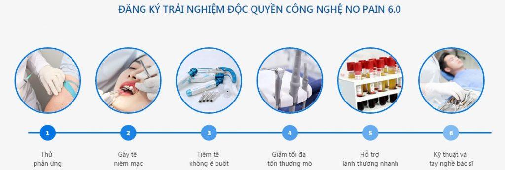 Phải làm sao khi mọc răng khôn bị đau nhức dữ dội? 4